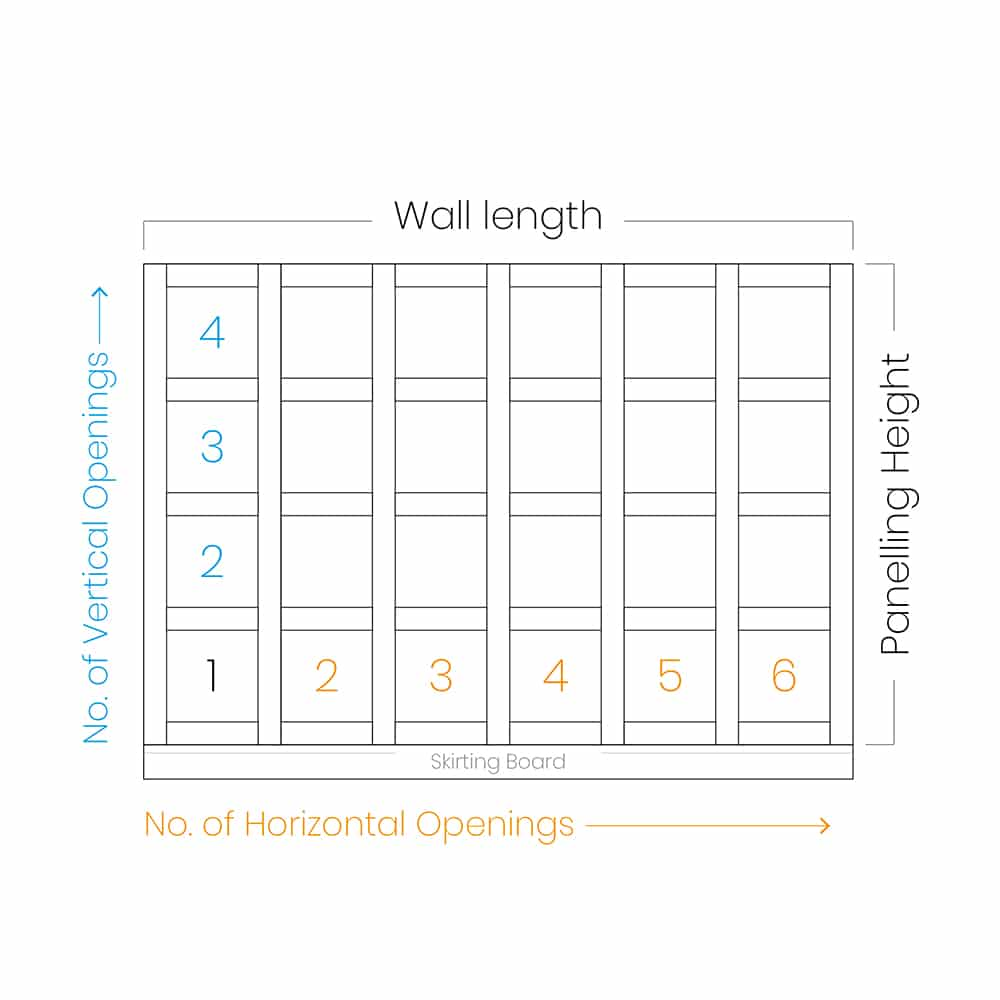 A diagram showing how to order our shaker style wall panelling kit